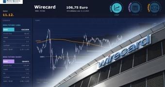 Wirecard – Au weia!
