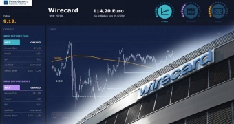 Wirecard – Halb so wild?!