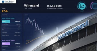 Wirecard - Was ist der Ausbruch wert?