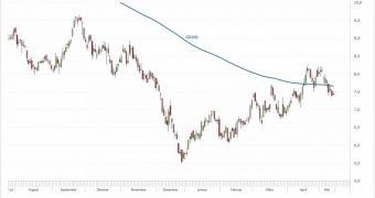 Deutsche Bank & Commerzbank – Das ist riskant!